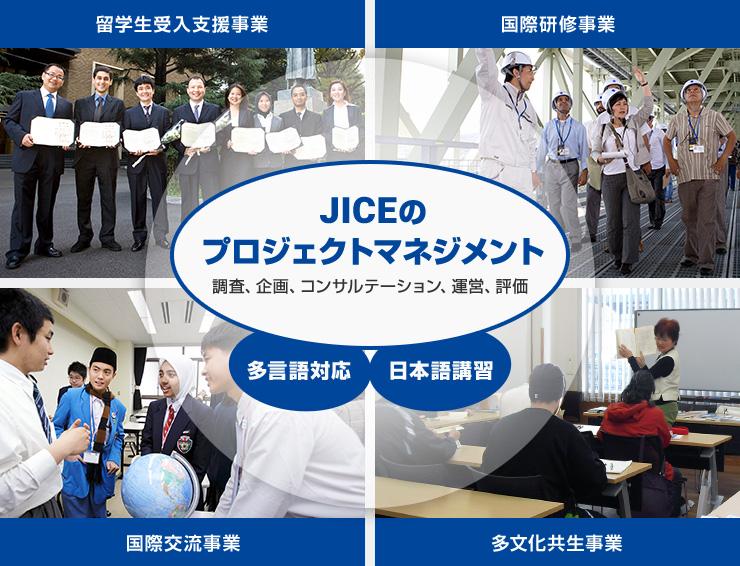 jiceのプロジェクトマネジメント